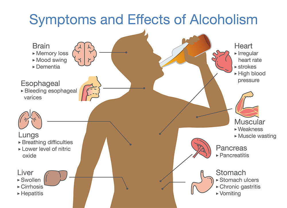 symptoms-and-effects-of-alcoholism